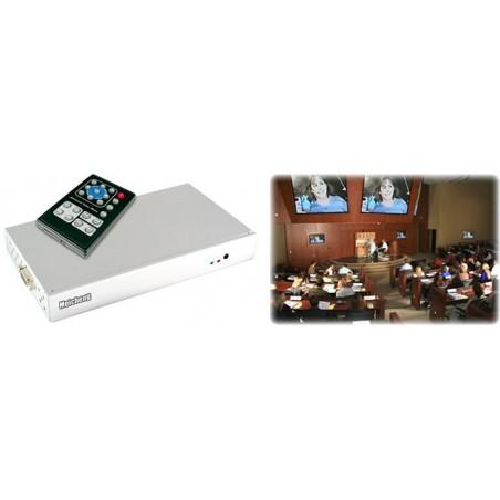2 PC skærmbilleder vises på én skærm, billede i billede eller side-by-side