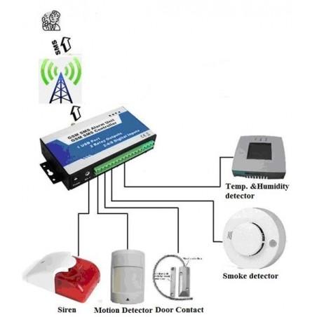 GSM alarm controller. Alarmering til mobiltelefon via SMS