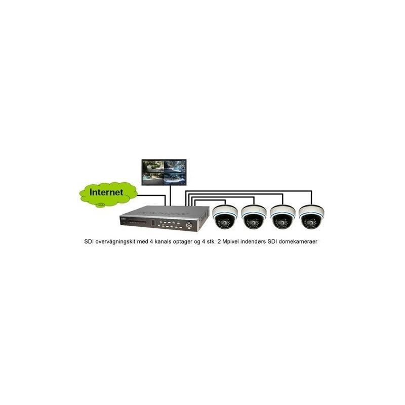 Kit med 4 stk. 2 MP HD-SDI domekamera, NVR og kabler