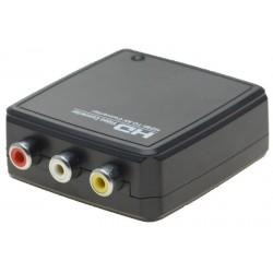 HDMI til Composite konverter. Tilslut HDMI kilder til Composite skærm