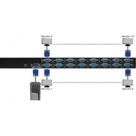 VGA splitter til 16 monitorer, 1920 x 1440