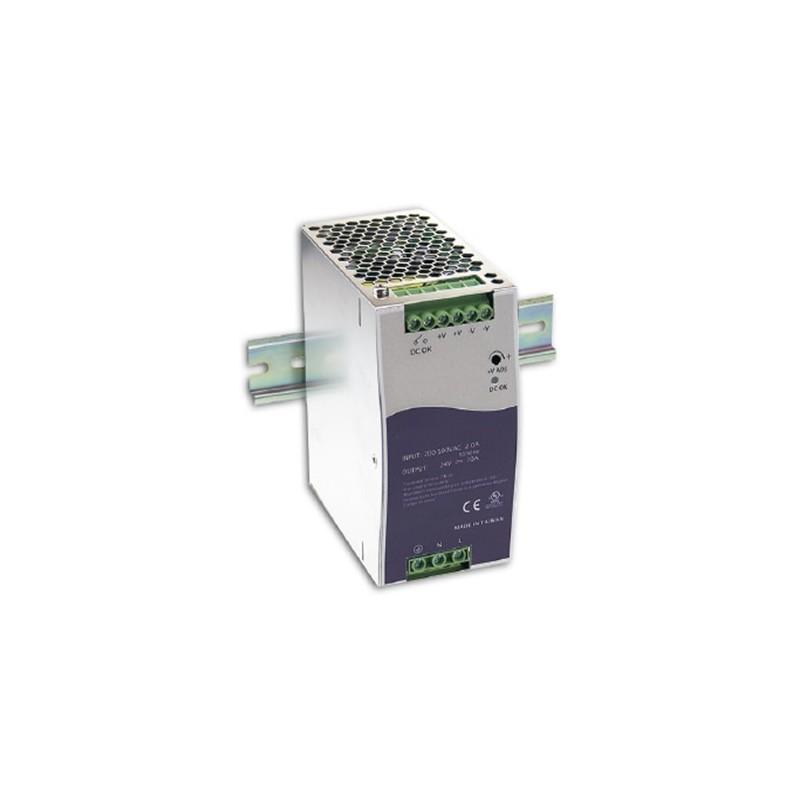 24 volt DC strømforsyninger