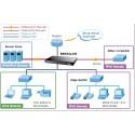 24 ports switch, 24 x 10/100/1000Mbit RJ45 / 4 x SFP Gigabit / RJ45, 4 x 10G SFP - Managed, AC og 48VDC