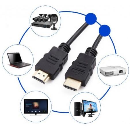 HDMI kabler og konvertere