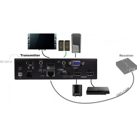 EVBMV-1391L, Video Switch med Transmitter funktion over CATx 4K UHD