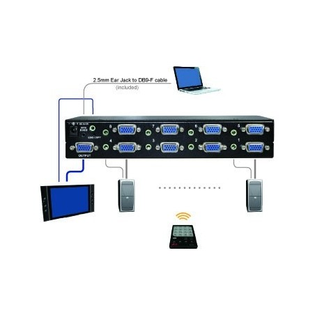 VSVA-ED401, 4-Port VGA + Audio Switch med RS232 & Auto-sensing funktion