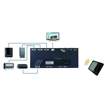 VKGM-S41, HDMI Switch 4K UHD