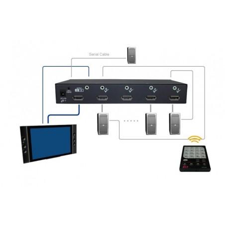 VSPA-401, 4-Ports DisplayPort Switch med Audio & RS232