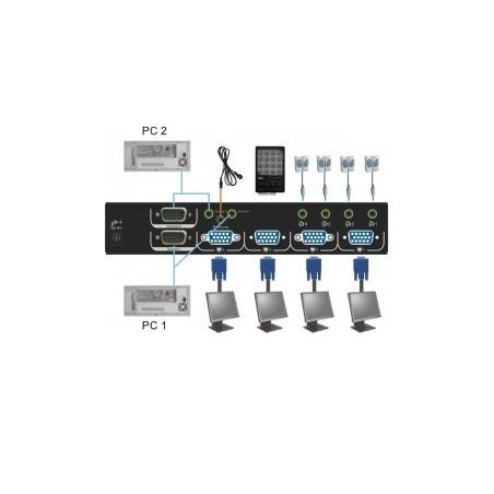 XVA-44, 4 x 4 VGA Matrix med lyd