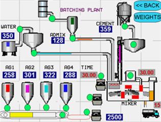 hmi_programmeringsbillede