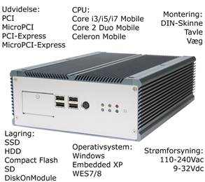 embedded_pc_specs