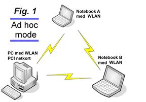 Ad_hoc_mode