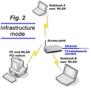 Infrastructure_mode