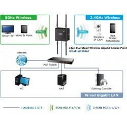 1200 Mbit 2,4/5GHz trådløst...