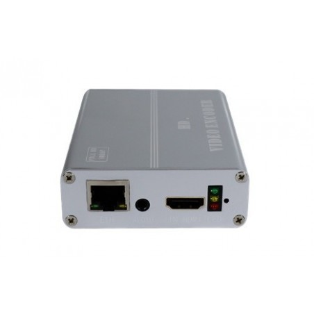 HDMI over IP extender