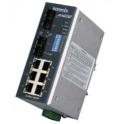 8-ports switch, Korenix...