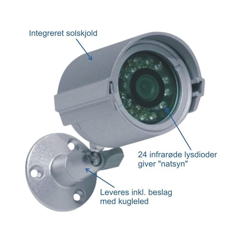 Analogt udendørskamera med IR-lyskilde, composite, BNC
