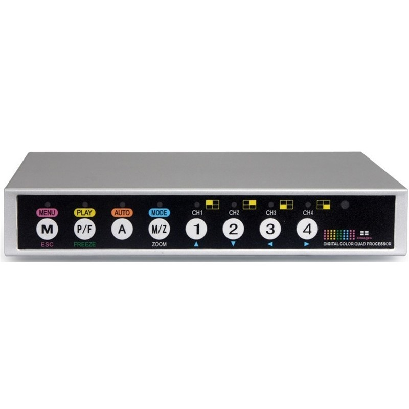 Samleboks til 4 videosignaler på én skærm