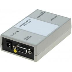 CGA / EGA / MDA videoformat...