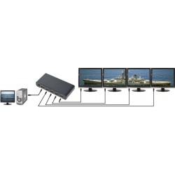 4 ports DisplayPort...