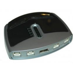 Manuel/software styret USB...