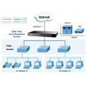 16 ports switch 10/100/1000Mbit RJ45, Unmanaged, 230VAC