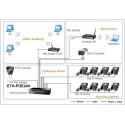 24 ports Midspan PoE Injektor, til 10/100/1000Mbit