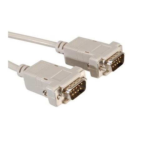Kabel mellem PLC og modem