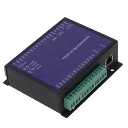 Digital IO controller via...