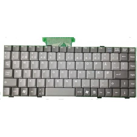 """Tastatur til S-IND19""""1U-M17D med DK layout"""