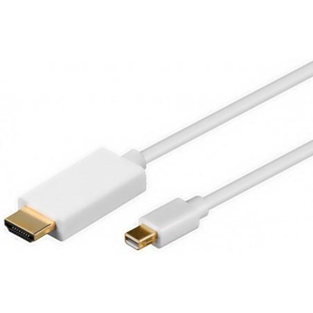 DisplayPort kabel. DP mini han – HDMI han, 2,0 meter