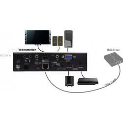 EVBMV-1391L, Video Switch med Transmitter funktion over CATx 4K UHD
