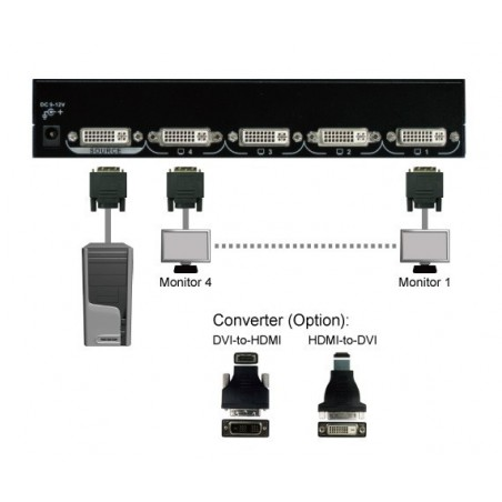 VSD-104, 4-Ports DVI Splitter