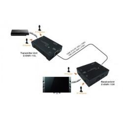 EVBMR-M110, 4K2K HDMI Extender over HDBaseT med IR forlængelse (100M)