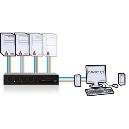 EAL4+ godkendt 4 ports KVM omskifter DVI/VGA, EAL2+ EAL4+ certificeret Tempest level I Level A certificeret