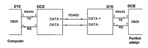 RS485_halv_duplex