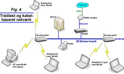 Blandet_trådløst_og_kablet_netværk