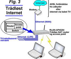 traadloest_internet