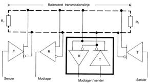 balancerede_transmission_2