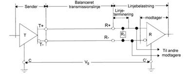 balancerede_transmission