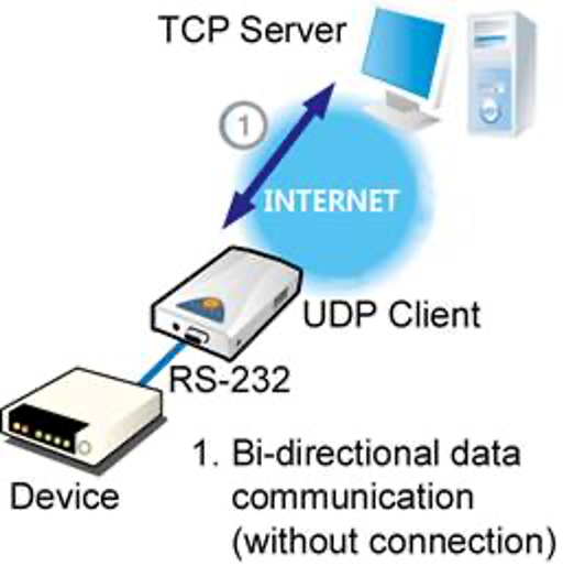 TCP Server 2 .png