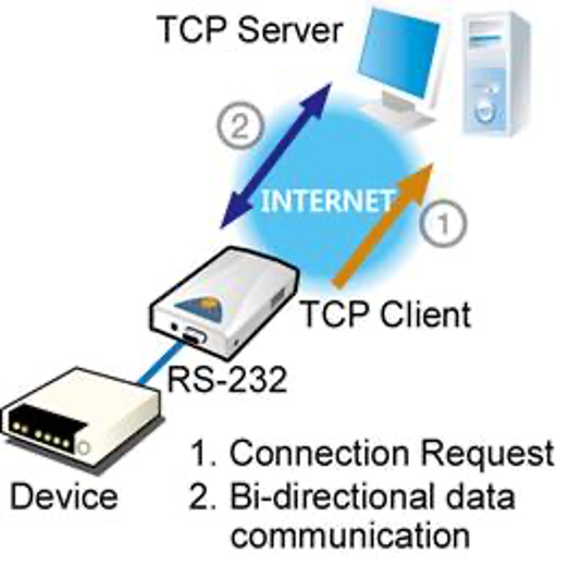TCP server.png